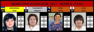 GP Dusseldorf 2017 +78Kg