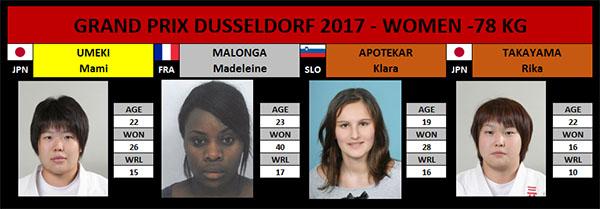 GP Dusseldorf 2017 -78Kg