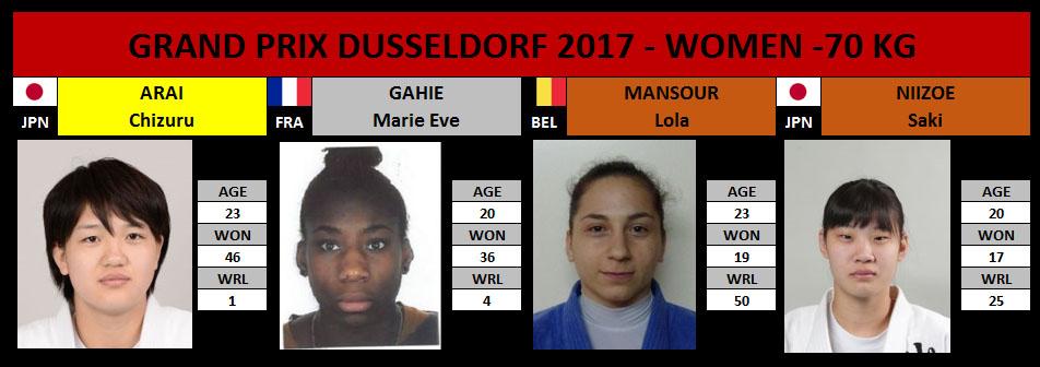 GP_Dusseldorf 2017 - 70 kg