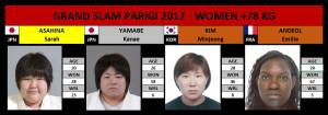 Grand Slam Parigi 2017 +78 Kg