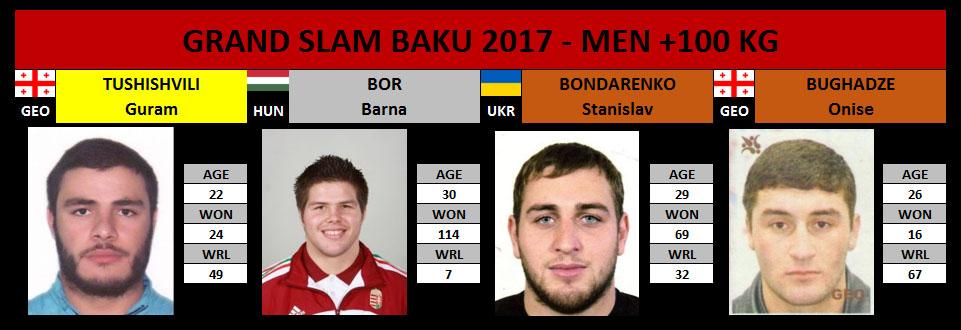 GS Baku 2017 +100