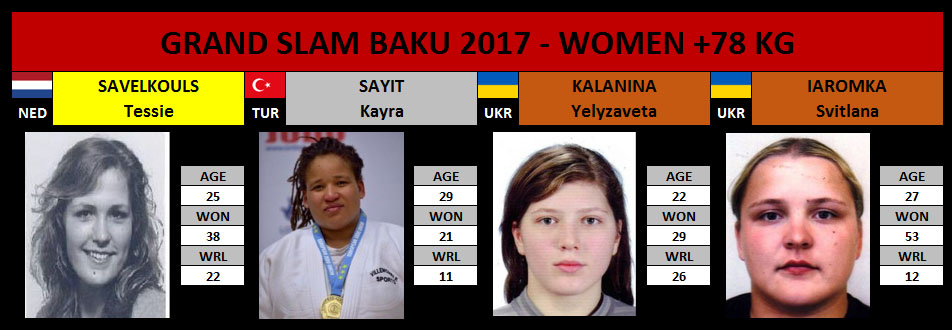 GS Baku 2017 +78