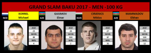 GS Baku 2017 -100