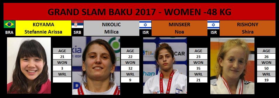 GS Baku 2017 -48