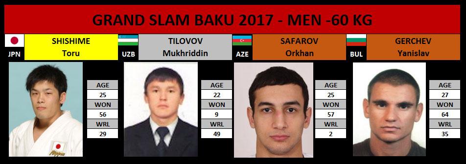 GS Baku 2017 -60