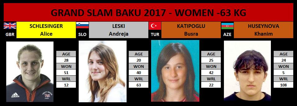 GS Baku 2017 -63