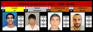 GS Baku 2017 -66