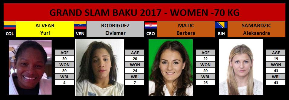 GS Baku 2017 -70