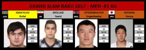 GS Baku 2017 -81