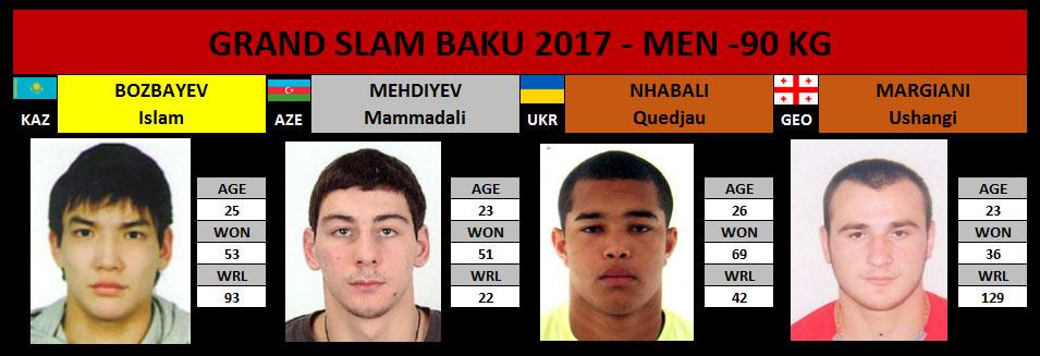 GS Baku 2017 -90