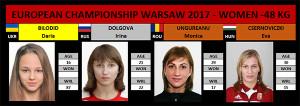 European 2017 -48