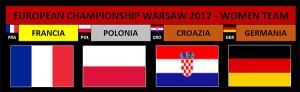 European Varsavia 2017 - F