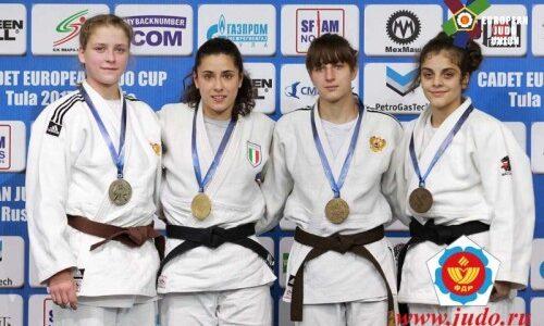 Cadet European Judo Cup – Tula