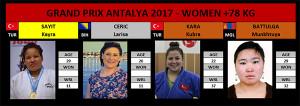 GP Antalya 2017 +78