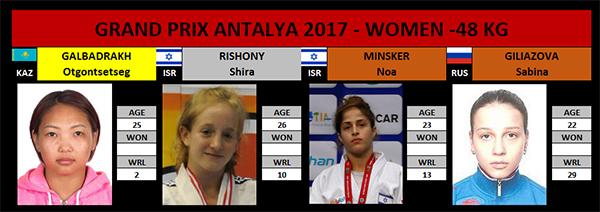 GP Antalya 2017 -48