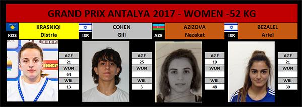 GP Antalya 2017 -52