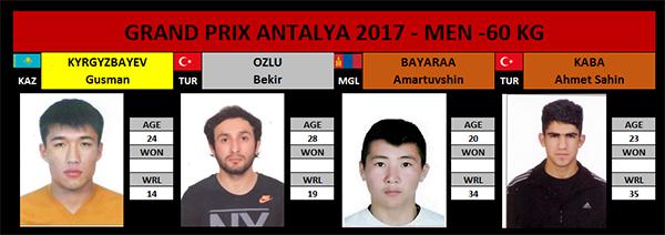 GP Antalya 2017 -60