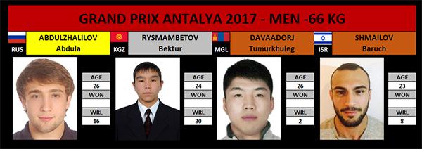 GP Antalya 2017 -66