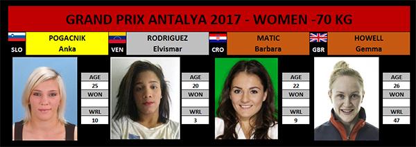 GP Antalya 2017 -70