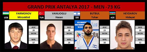 GP Antalya 2017 -73