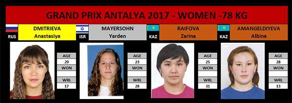 GP Antalya 2017 -78