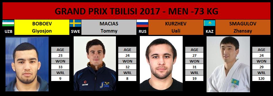 GP_TBLISI_2017 - 73