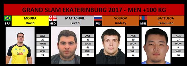 Ekaterinburg 2017 +100
