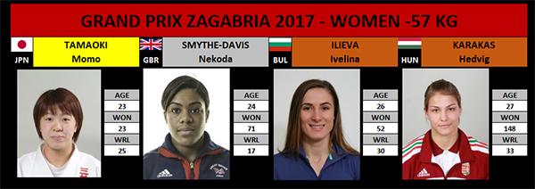 GP Zagabria 2017 -57