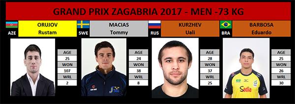 GP Zagabria 2017 -73