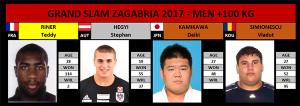 GP Zagabria 2017 +100