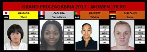 GP Zagabria 2017 -78