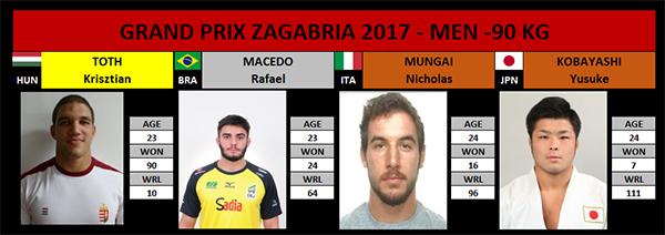 GP Zagabria 2017 -90