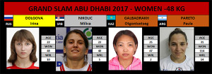 GS Abu Dhabi 2017 -48