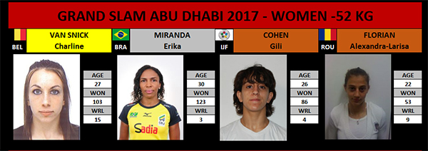 GS Abu Dhabi 2017 -52