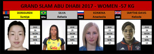 GS Abu Dhabi 2017 -57