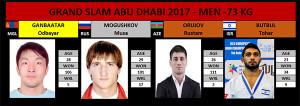 GS Abu Dhabi 2017 -73