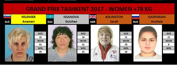 Tashkent 2017 +78
