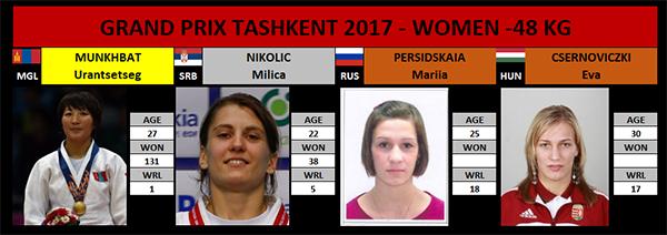 Tashkent 2017 -48