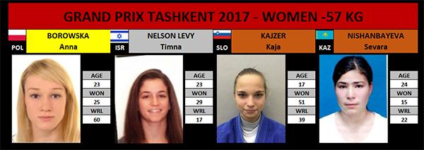 Tashkent 2017 -57