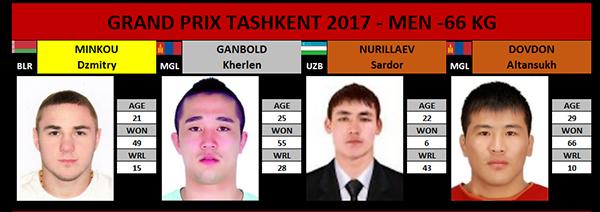 Tashkent 2017 -66