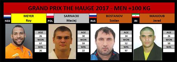 GP The Hague 2017 +100Kg