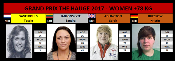 GP The Hague 2017 +78Kg
