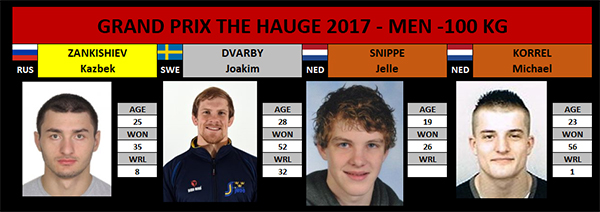 GP The Hague 2017 -100Kg
