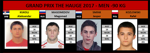 GP The Hague 2017 -90Kg