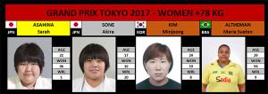 GS Tokyo 2017 +78