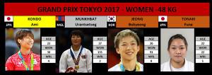 GS Tokyo 2017 -48