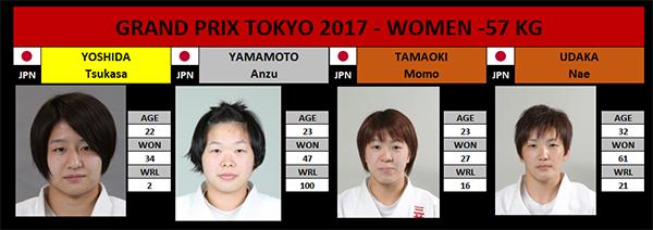 GS Tokyo 2017 -57