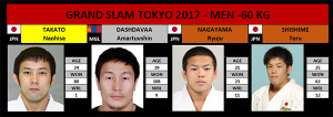 GS Tokyo 2017 -60