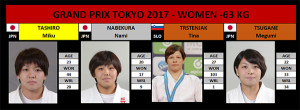 GS Tokyo 2017 -63