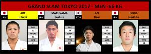 GS Tokyo 2017 -66